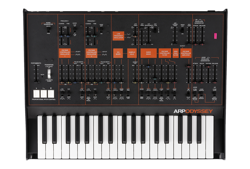 An Arp Odyssey — New in original box.